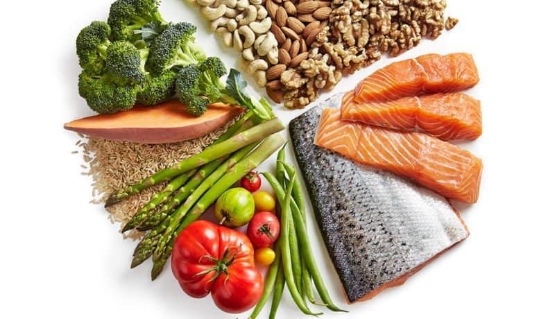 The Mediterranean Diet For Health Benefits - Gear Up To Fit