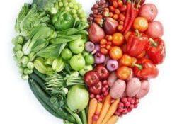 The Volumetrics Diet Plan