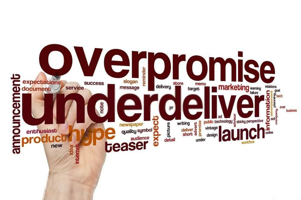 Overpromise underdeliver word cloud - How to Motivate Yourself for Workout