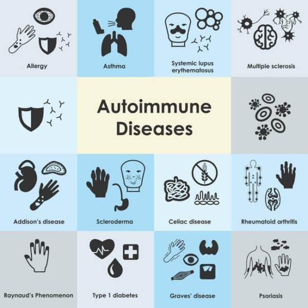 autoimmune diseases icons1