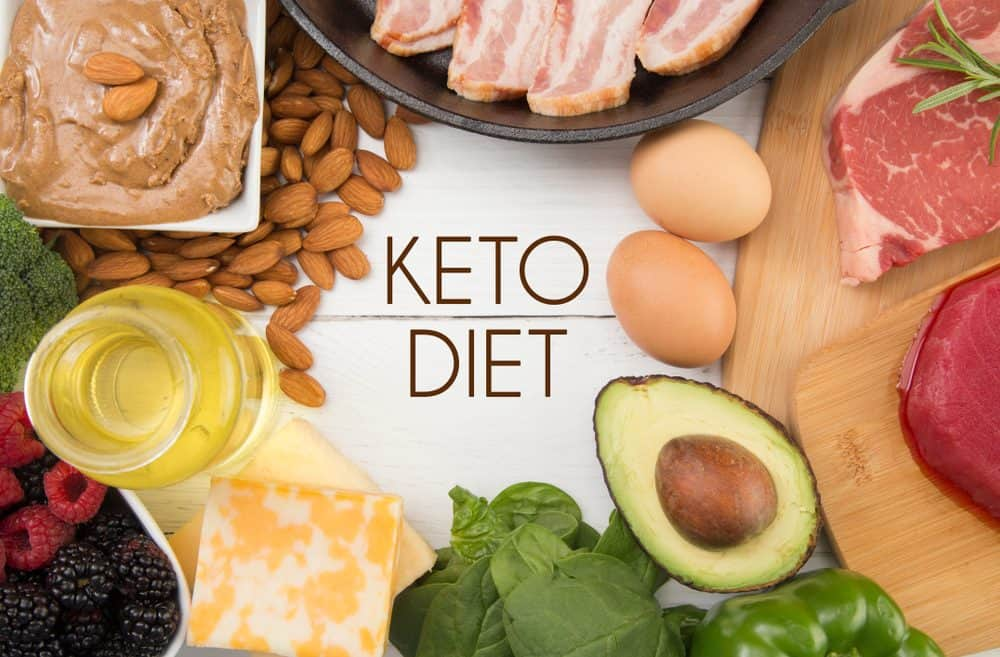 A variety of Foods Perfect for the Keto Diet - The beginners guide to Keto