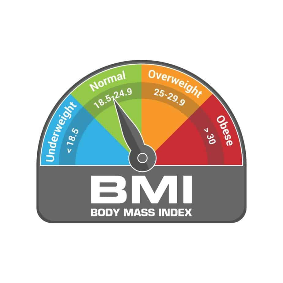 BMI Body Mass Index Calculate Illustration or Infographic Chart - Body Mass Index (BMI) Accurate & Scientific Calculation Tools