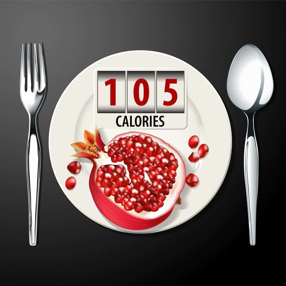 Check out the Daily Calorie Intake Calculation Tool – Secret to Boost Your Body and Lower Your Risks 2