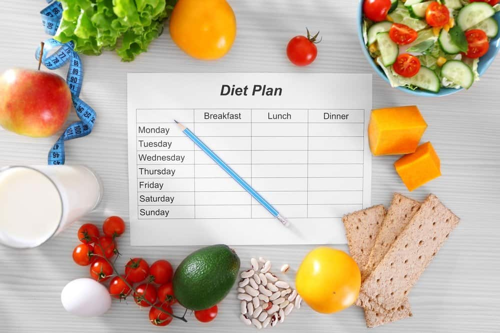 How to lose weight - Diet Plan and fresh fruits and veggies