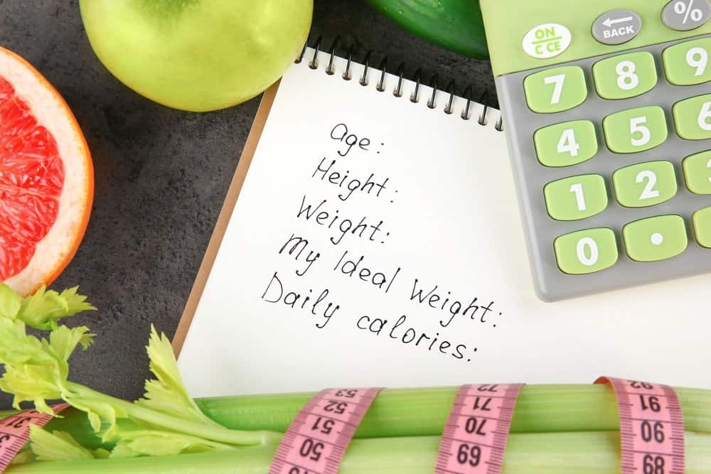 Ideal Body Weight (IBW) Calculation Tool – Balance your Weight, Boost your Body & Avoid the Risk of being Obese 9