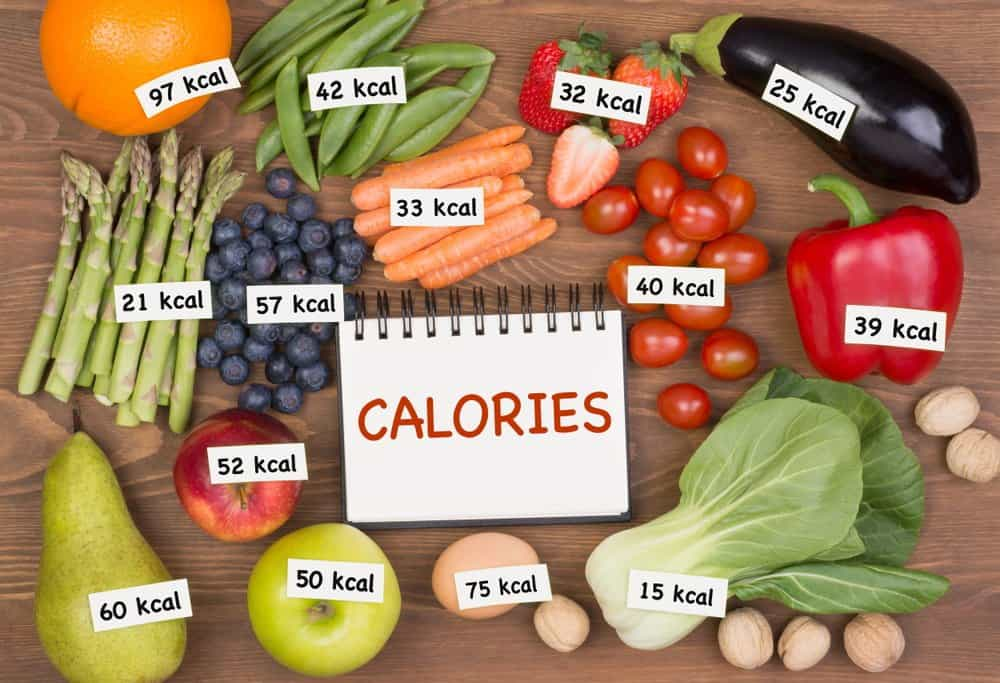 Check out the Daily Calorie Intake Calculation Tool – Secret to Boost Your Body and Lower Your Risks 10