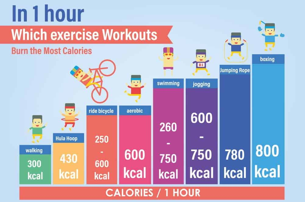 Check out the Daily Calorie Intake Calculation Tool – Secret to Boost Your Body and Lower Your Risks 14