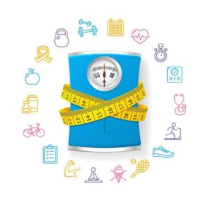 Weight Loss Calculation Tool - Determine your Daily Caloric Intake to Estimate Your Body's Healthy Weight 2