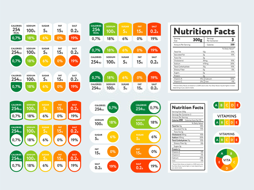 Composed labels of nutritional facts and micronutrients