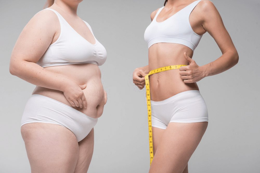 The ketogenic diet reduces appetite and helps weight loss