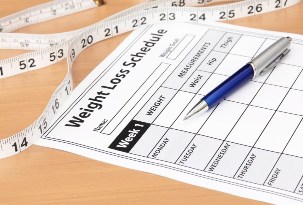 Smart Goal Setting for Weight Loss