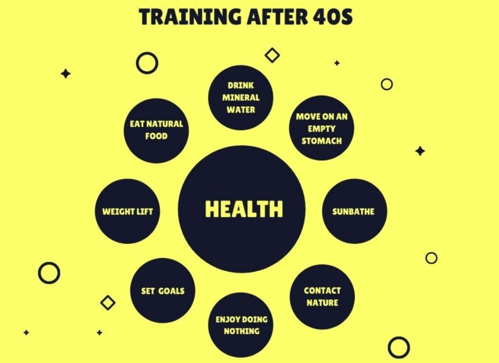 The critical factors before you start training after 40s