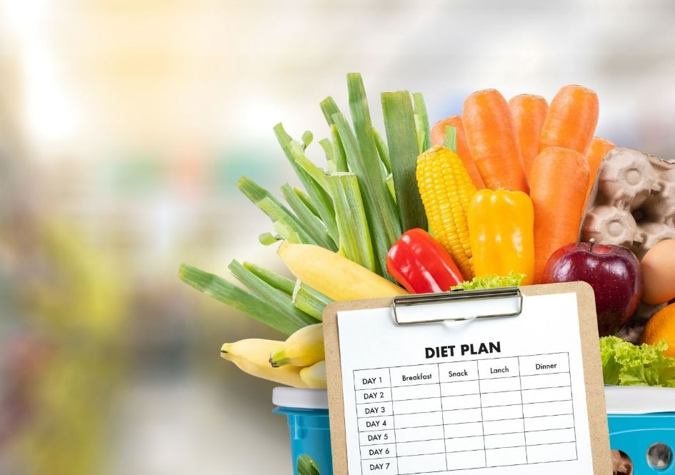 The Characteristics of an Effective Diet Plan
