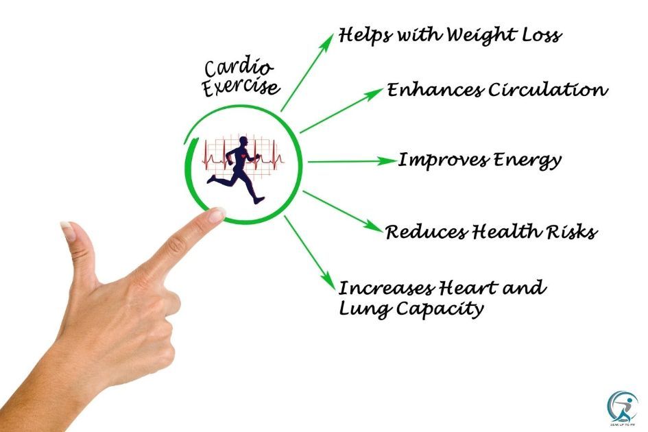 Cardio Exercise helps you lose weight