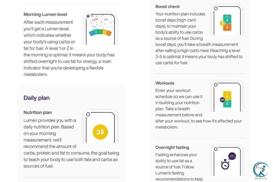 The Lumen app is not just another fitness app